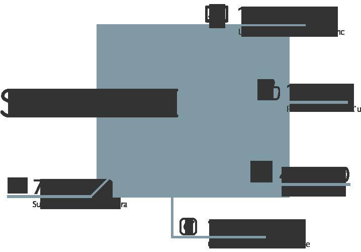 statystyki simplicite