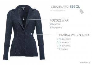 ile kosztuja ubrania simplicite 8